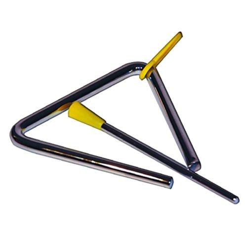 Retro Mini Triangle